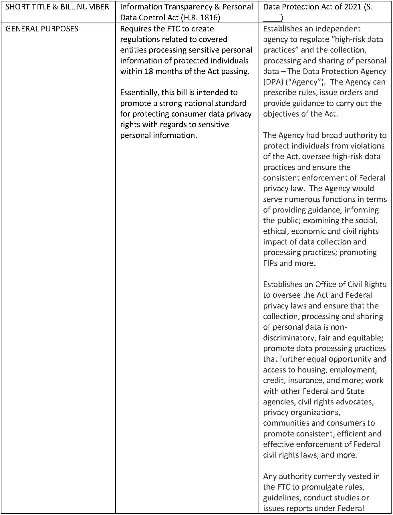 Feddatabillstwo Page 1