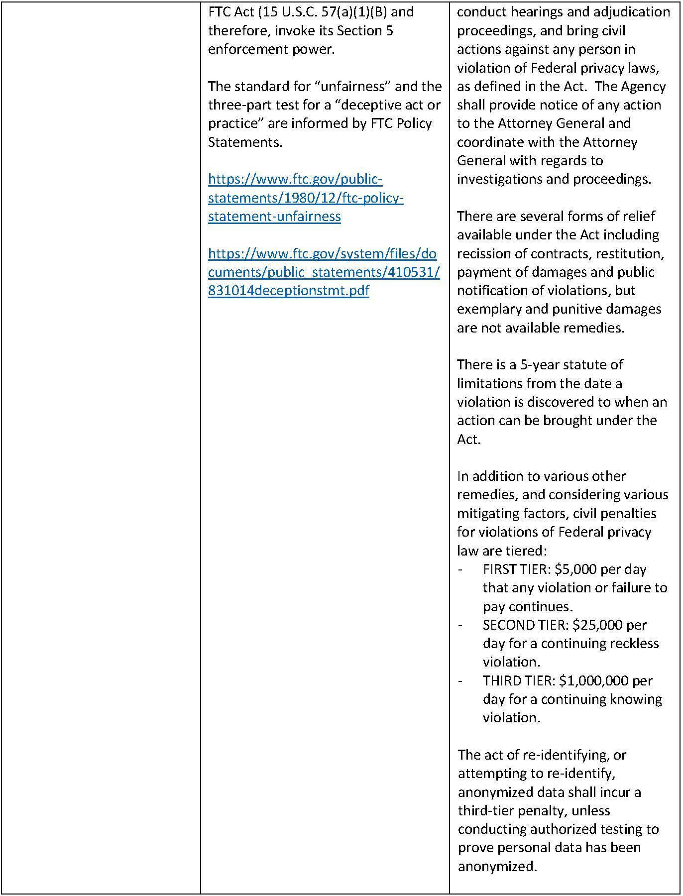 Feddatabillstwo Page 6